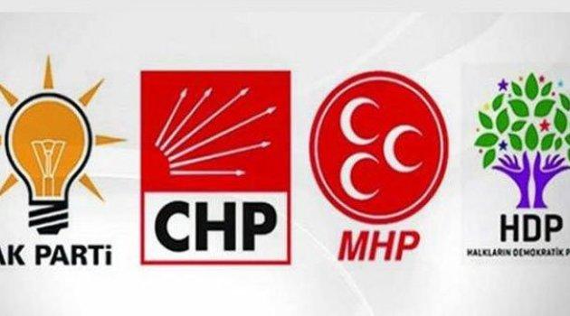 2 Seçim 24 Haziran'da, Ardahanlı Aday Var mı?