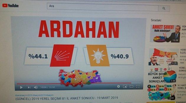 Anketlerde de Öne Çıkan CHP ile AK Parti  Başa Baş!..