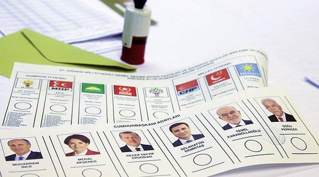 Anadolu Ajansına Göre Oy Oranları.. Ardahan'da Seçim Sonuçları