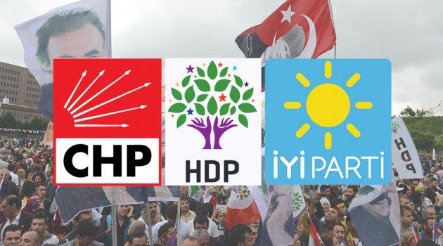 'HDP'den Oy Alacağım' Diyen CHP HDP'ye Oy Vermeyecek!