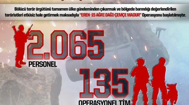 BÖLGEDE BÜYÜK BİR OPERASYON BAŞLATILDI!..