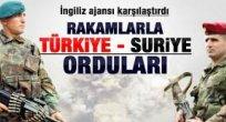 Türkiye Ordusu ile Suriye Ordusu Karşı karşıya Gelebilir!..