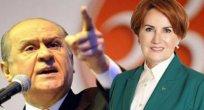 "KONDA: ""MHP'nin oyu yüzde 5, İYİ Parti'nin oyu yüzde 13"""