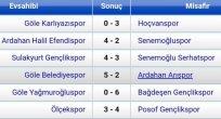 10 Takım 33 Gol!..