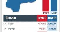 HDP li Ardahan'a Neden Aday Çıkarmıyor?