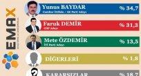 Ardahan'da Baydar, 12 Ardahanlının Aday Olduğu Batıda İse 3 Ardahanlı Kazanabilir!